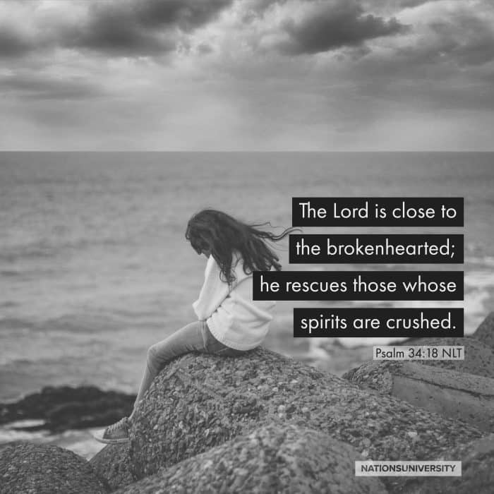 Weekly Reflection – The Balance of Cancer